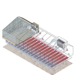 انتخاب سیستم سرمایش و گرمایش گلخانه ، انواع ، گلخانه ارزان قیمت ،